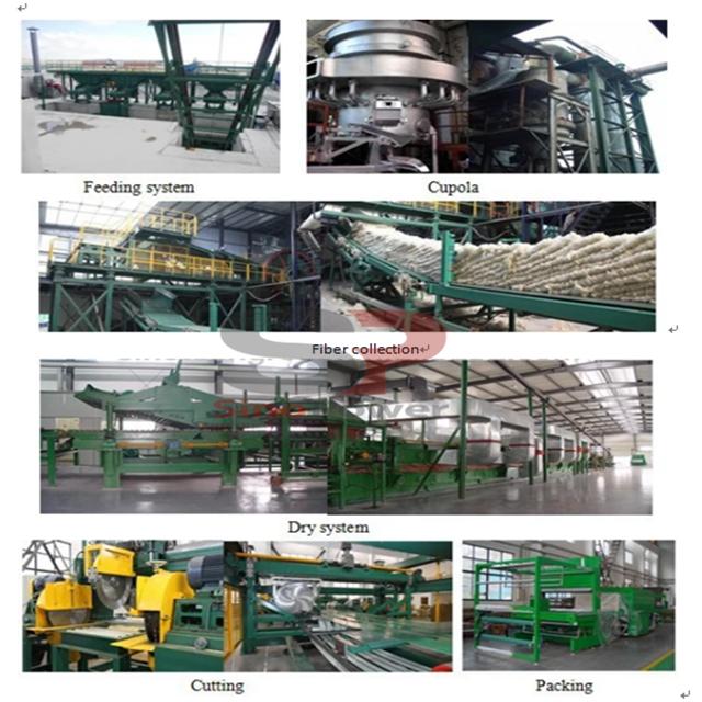 岩棉的生产工艺过程